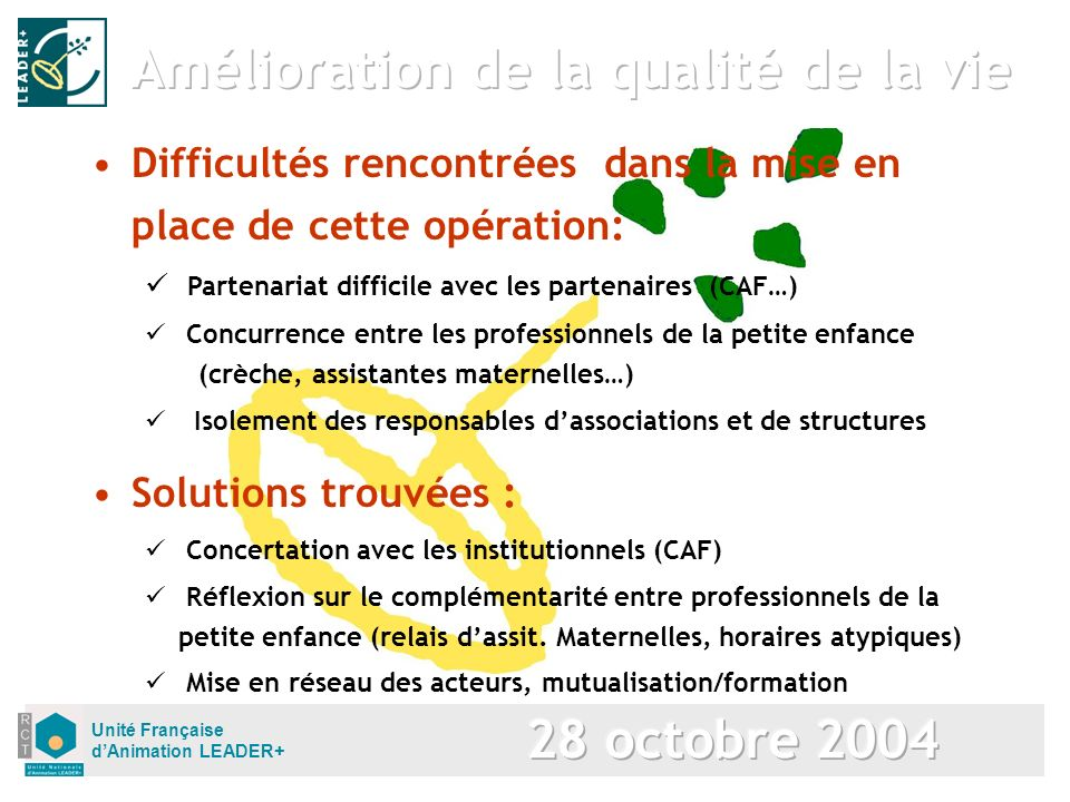 Unité Française dAnimation LEADER+ Solutions trouvées : Concertation avec les institutionnels (CAF) Réflexion sur le complémentarité entre professionn