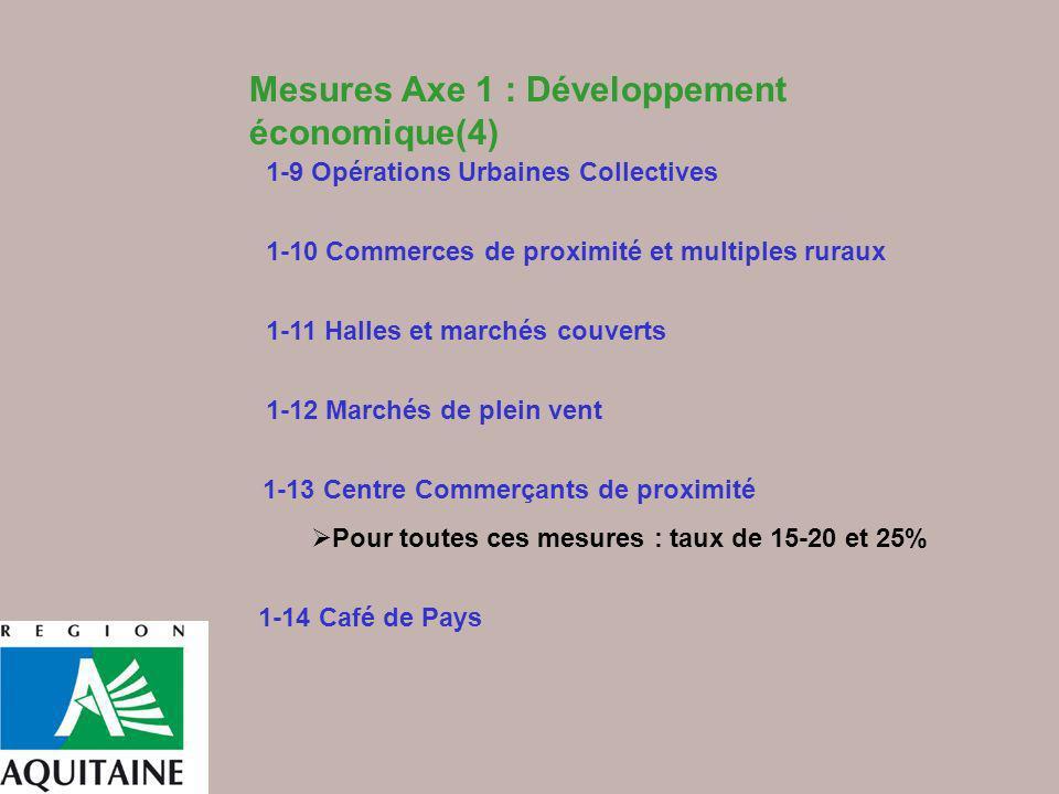 Mesures Axe 1 : Développement économique(4) 1-9 Opérations Urbaines Collectives 1-10 Commerces de proximité et multiples ruraux 1-11 Halles et marchés