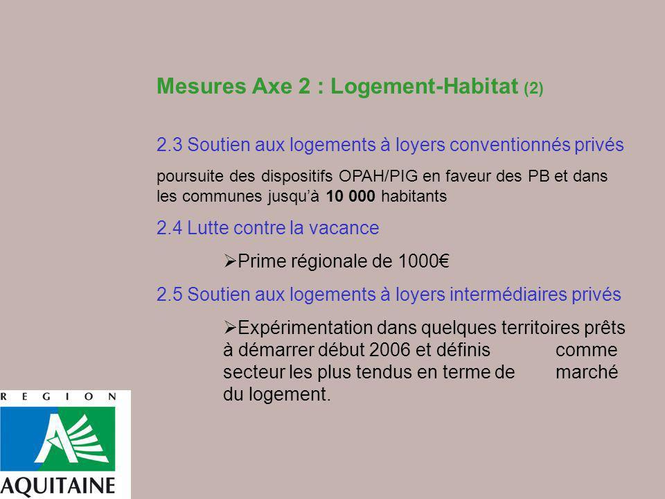Mesures Axe 2 : Logement-Habitat (2) 2.3 Soutien aux logements à loyers conventionnés privés poursuite des dispositifs OPAH/PIG en faveur des PB et da