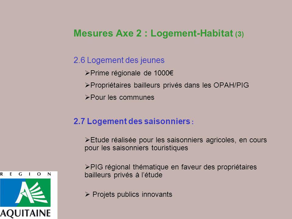 Mesures Axe 2 : Logement-Habitat (3) 2.6 Logement des jeunes Prime régionale de 1000 Propriétaires bailleurs privés dans les OPAH/PIG Pour les commune