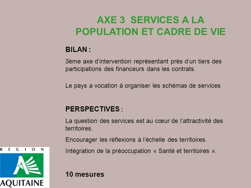 AXE 3 SERVICES A LA POPULATION ET CADRE DE VIE BILAN : 3ème axe dintervention représentant près dun tiers des participations des financeurs dans les c