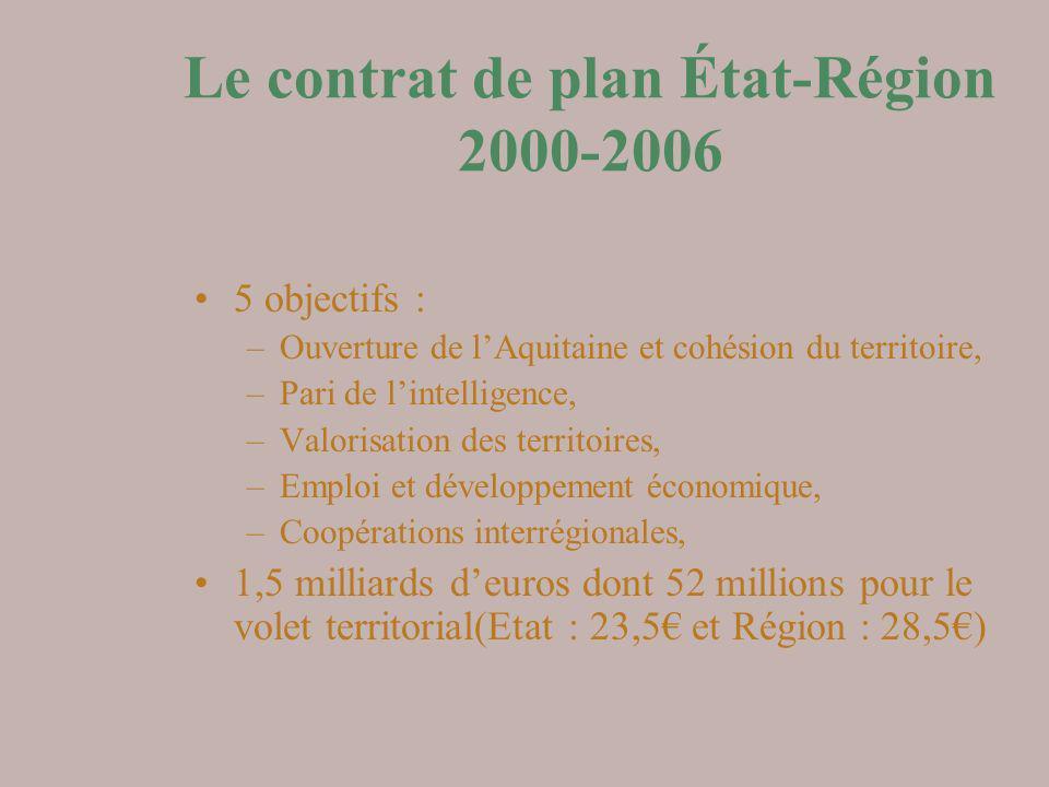 Le contrat de plan État-Région 2000-2006 5 objectifs : –Ouverture de lAquitaine et cohésion du territoire, –Pari de lintelligence, –Valorisation des t