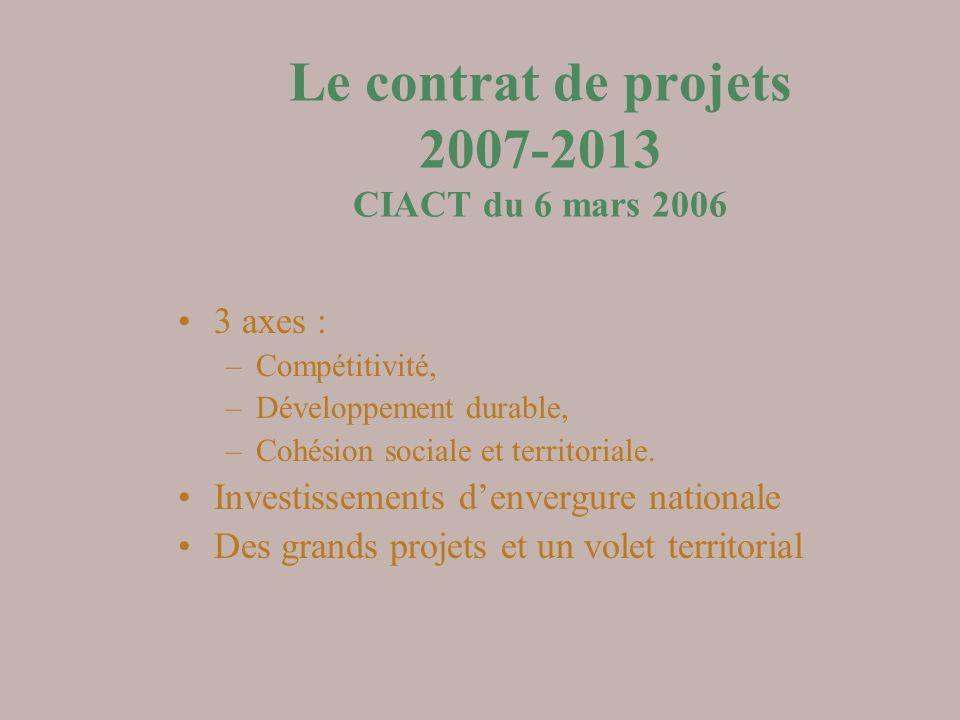 Le contrat de projets 2007-2013 CIACT du 6 mars 2006 3 axes : –Compétitivité, –Développement durable, –Cohésion sociale et territoriale. Investissemen