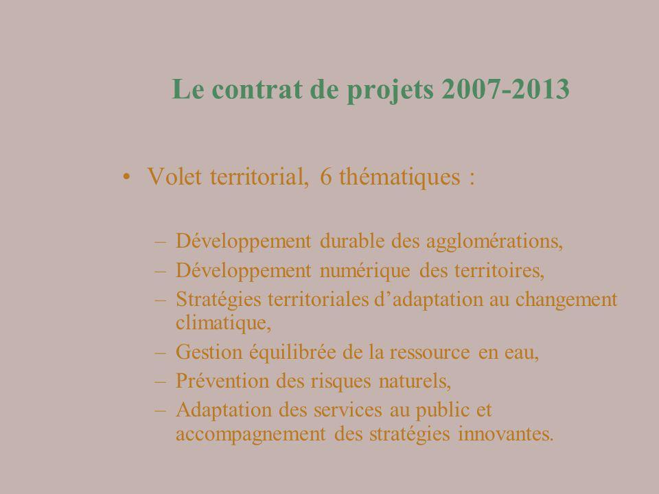 Le contrat de projets 2007-2013 Volet territorial, 6 thématiques : –Développement durable des agglomérations, –Développement numérique des territoires