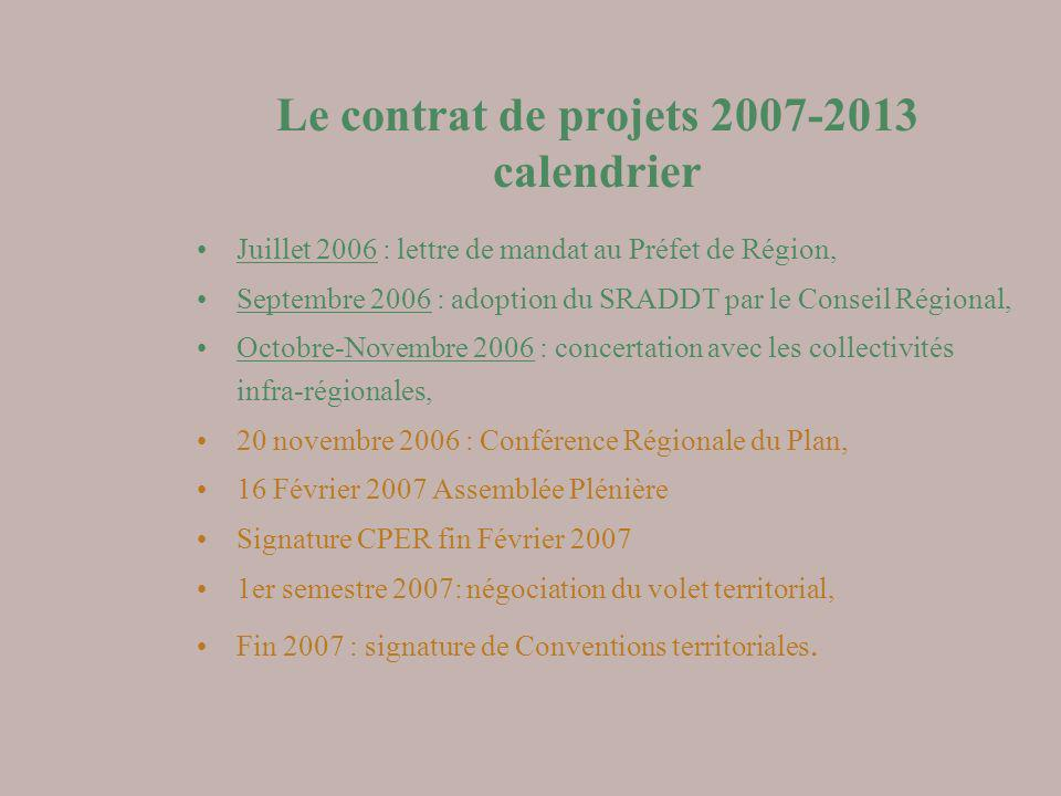 Le contrat de projets 2007-2013 calendrier Juillet 2006 : lettre de mandat au Préfet de Région, Septembre 2006 : adoption du SRADDT par le Conseil Rég