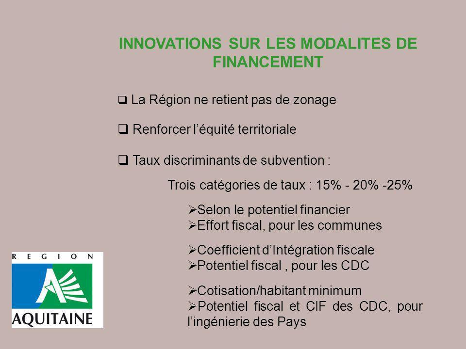 INNOVATIONS SUR LES MODALITES DE FINANCEMENT La Région ne retient pas de zonage Renforcer léquité territoriale Taux discriminants de subvention : Troi