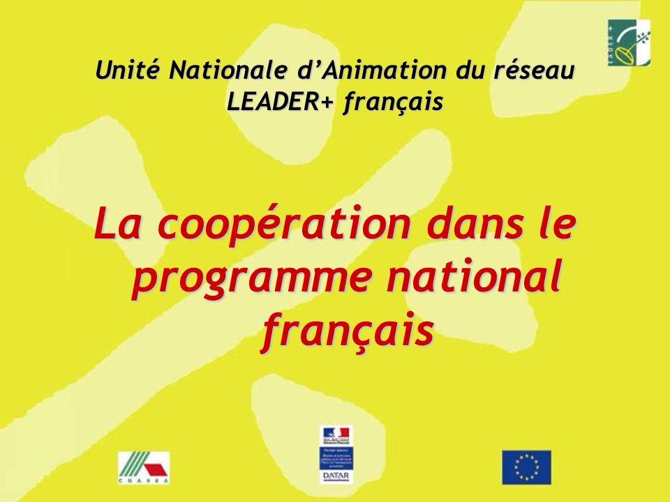 Unité Nationale dAnimation du réseau LEADER+ français La coopération dans le programme national français