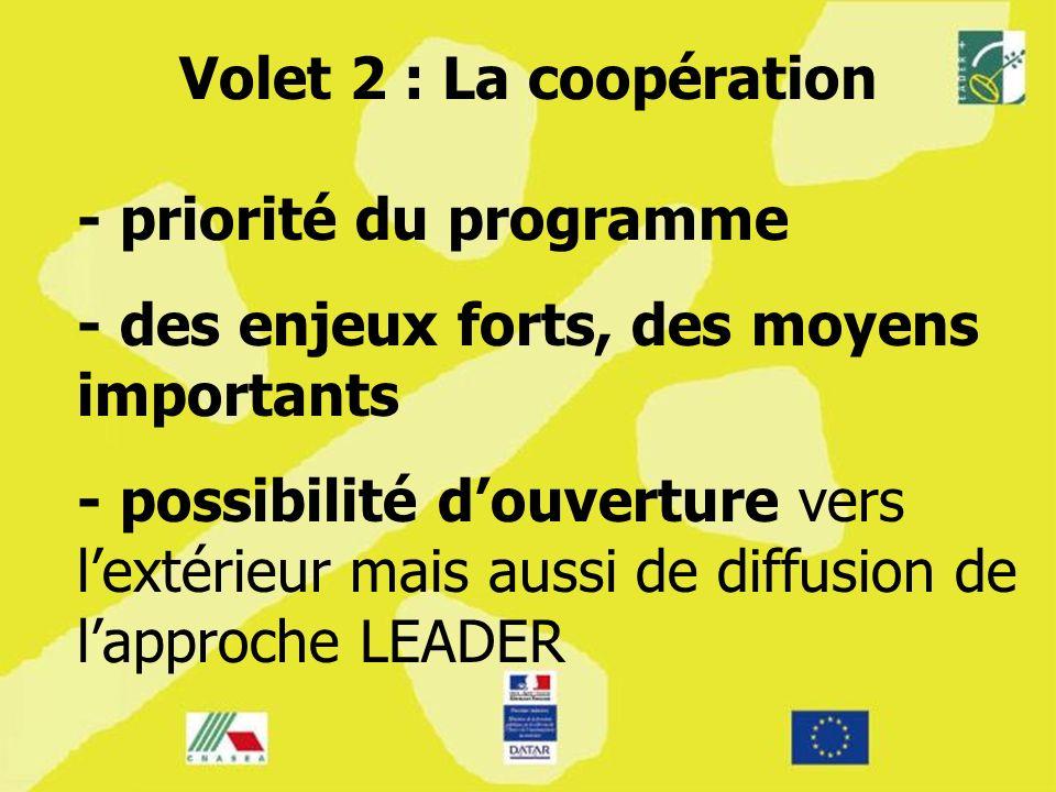 - priorité du programme - des enjeux forts, des moyens importants - possibilité douverture vers lextérieur mais aussi de diffusion de lapproche LEADER Volet 2 : La coopération