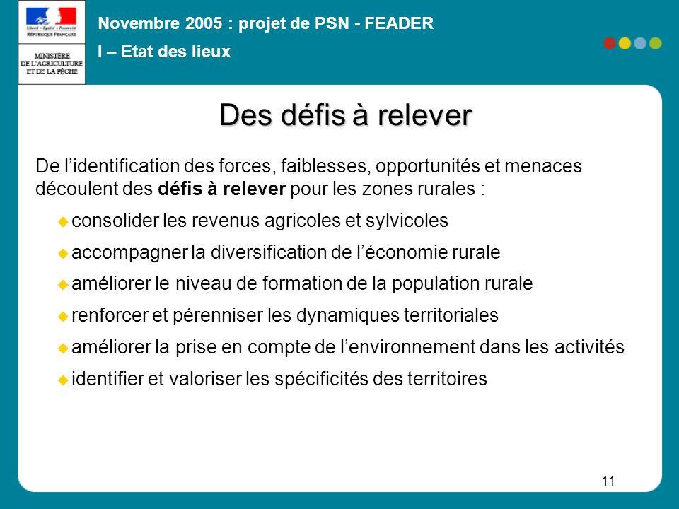 Novembre 2005 : projet de PSN - FEADER 11 Des défis à relever De lidentification des forces, faiblesses, opportunités et menaces découlent des défis à