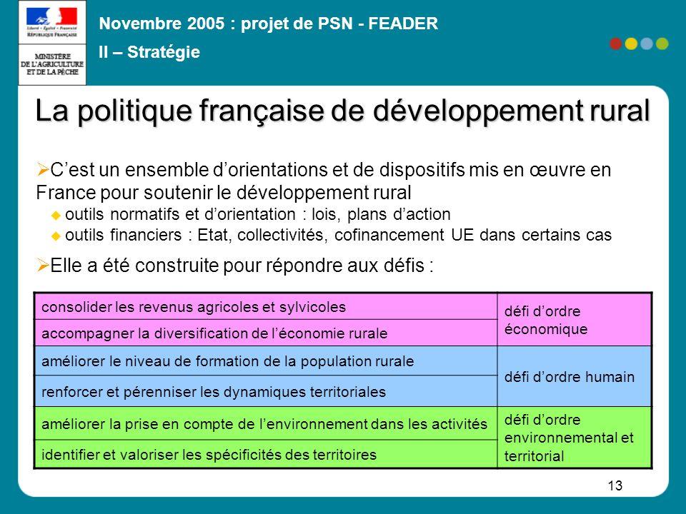 Novembre 2005 : projet de PSN - FEADER 13 La politique française de développement rural Cest un ensemble dorientations et de dispositifs mis en œuvre