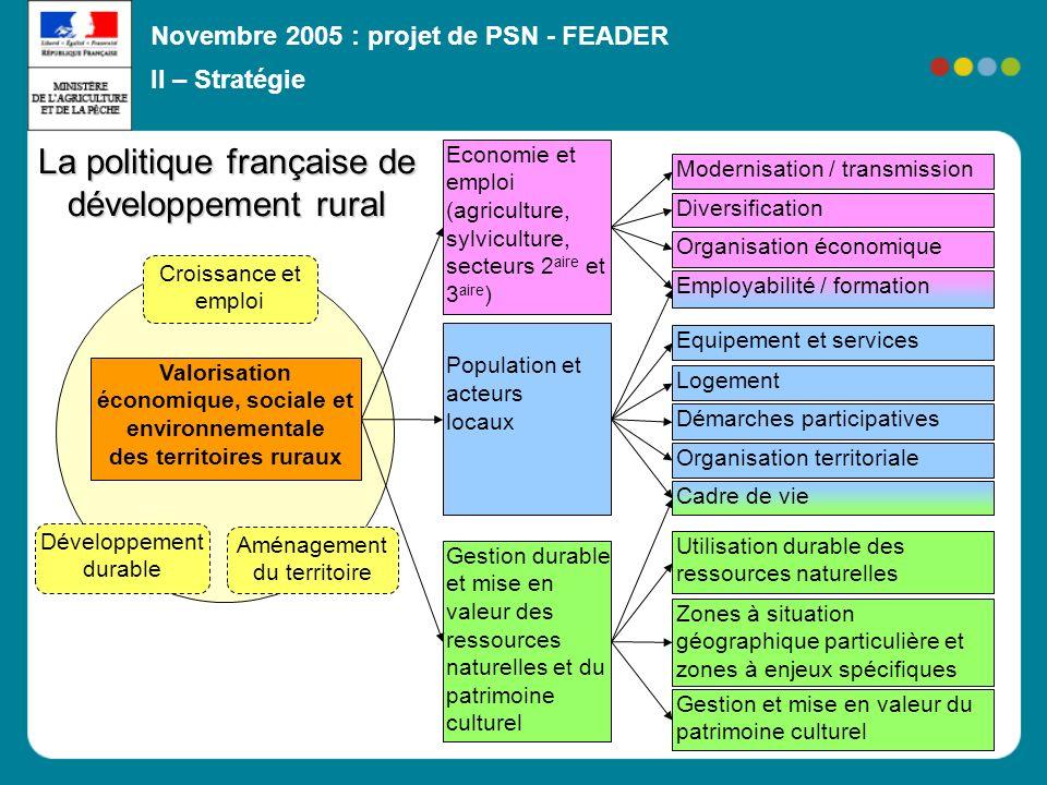 Novembre 2005 : projet de PSN - FEADER 15 Gestion et mise en valeur du patrimoine culturel Economie et emploi (agriculture, sylviculture, secteurs 2 a