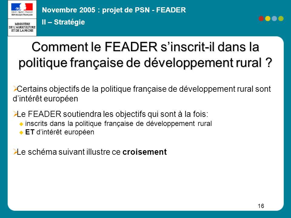 Novembre 2005 : projet de PSN - FEADER 16 Comment le FEADER sinscrit-il dans la politique française de développement rural ? Certains objectifs de la