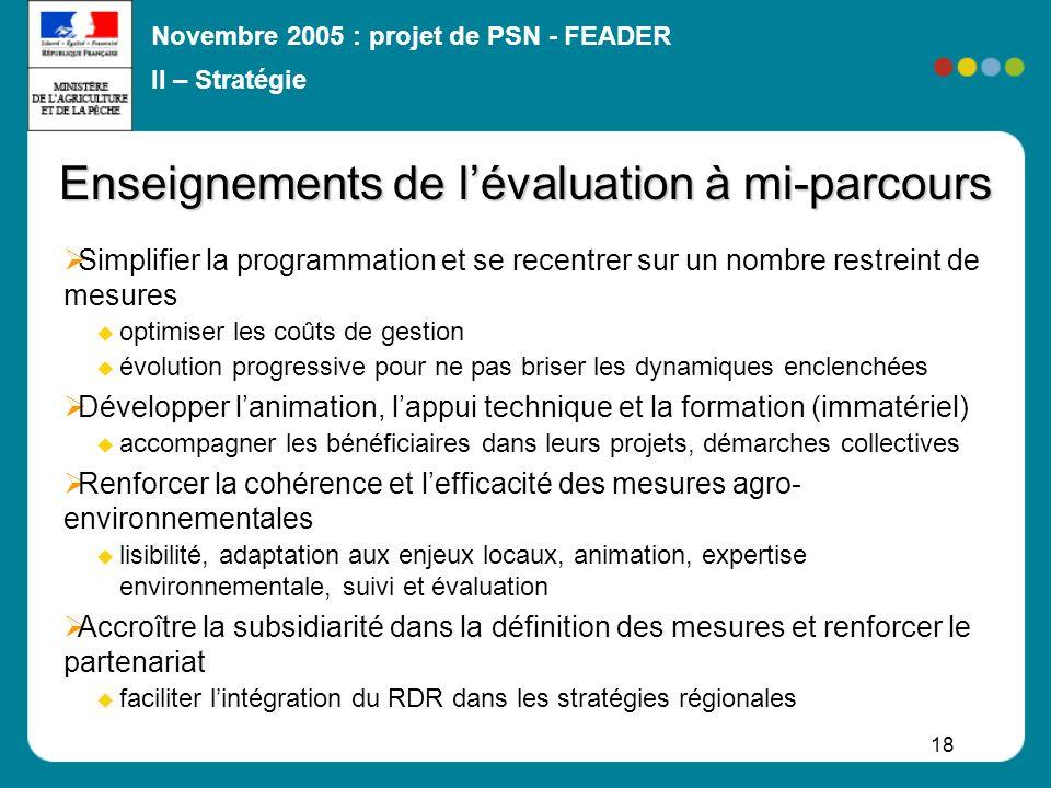 Novembre 2005 : projet de PSN - FEADER 18 Enseignements de lévaluation à mi-parcours Simplifier la programmation et se recentrer sur un nombre restrei