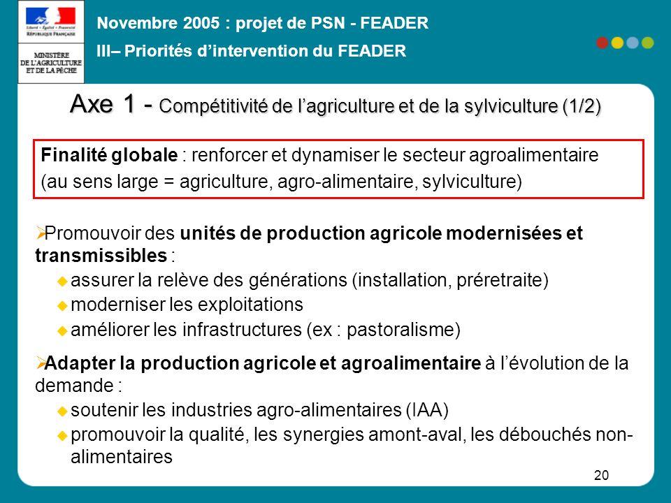 Novembre 2005 : projet de PSN - FEADER 20 Axe 1 - Compétitivité de lagriculture et de la sylviculture (1/2) Promouvoir des unités de production agrico