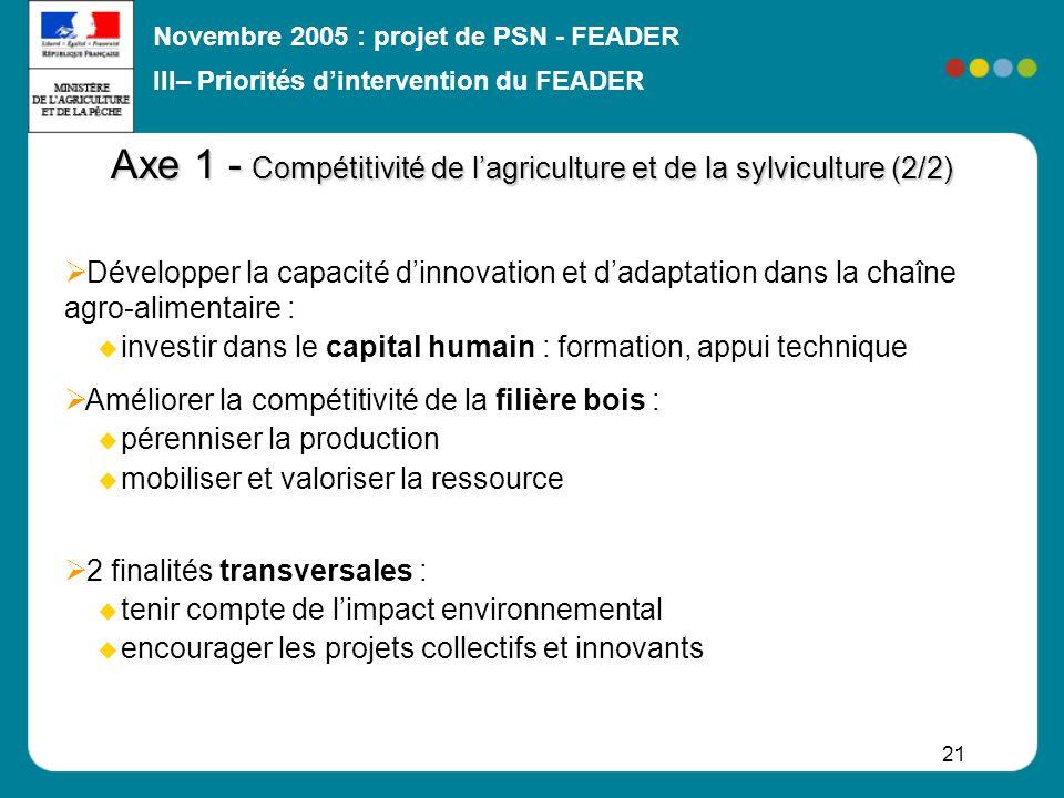 Novembre 2005 : projet de PSN - FEADER 21 Développer la capacité dinnovation et dadaptation dans la chaîne agro-alimentaire : investir dans le capital
