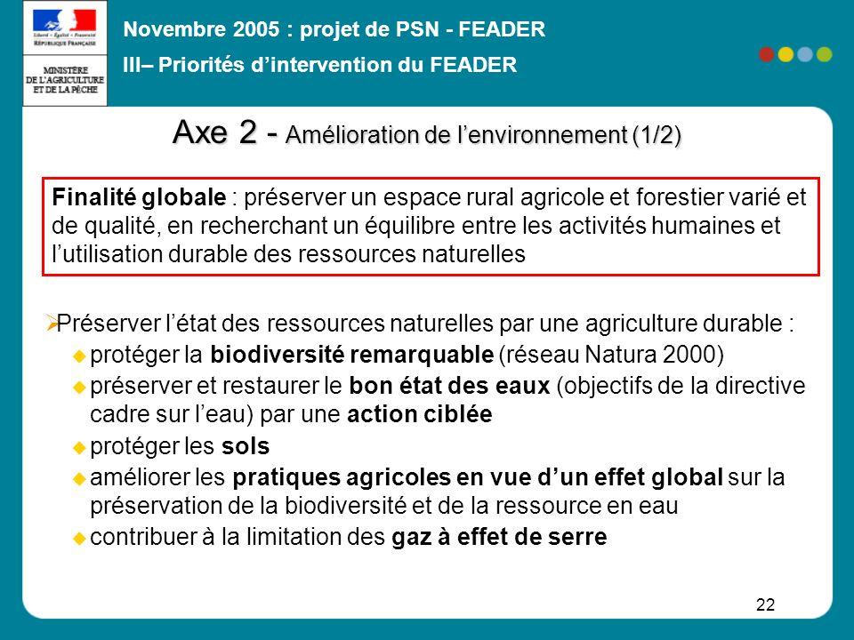 Novembre 2005 : projet de PSN - FEADER 22 Axe 2 - Amélioration de lenvironnement (1/2) Préserver létat des ressources naturelles par une agriculture d