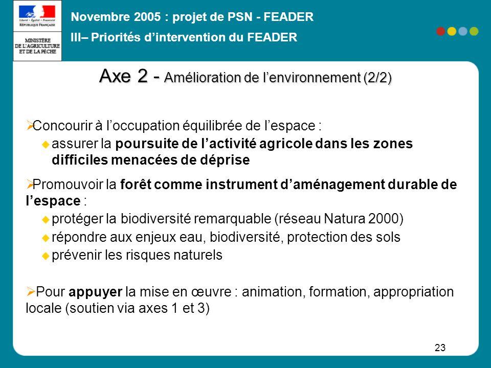 Novembre 2005 : projet de PSN - FEADER 23 Concourir à loccupation équilibrée de lespace : assurer la poursuite de lactivité agricole dans les zones di