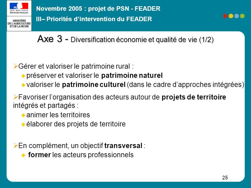 Novembre 2005 : projet de PSN - FEADER 25 Gérer et valoriser le patrimoine rural : préserver et valoriser le patrimoine naturel valoriser le patrimoin