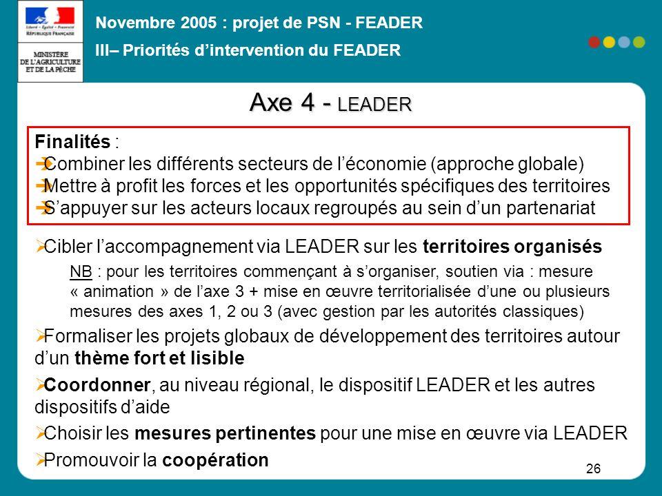 Novembre 2005 : projet de PSN - FEADER 26 Cibler laccompagnement via LEADER sur les territoires organisés NB : pour les territoires commençant à sorga