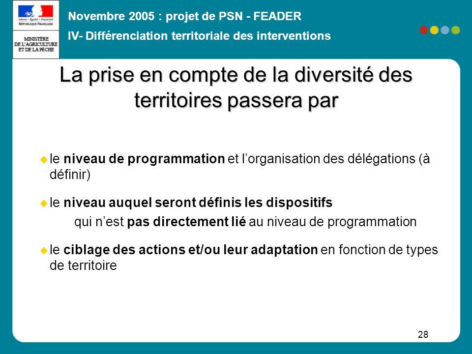 Novembre 2005 : projet de PSN - FEADER 28 La prise en compte de la diversité des territoires passera par le niveau de programmation et lorganisation d