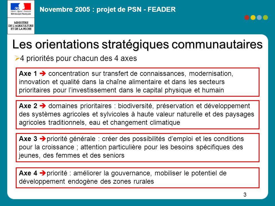 Novembre 2005 : projet de PSN - FEADER 4 Les orientations stratégiques communautaires 2 priorités transversales maximiser les synergies entre les axes ; développer les approches intégrées ; réfléchir à la façon dont dautres stratégies communautaires peuvent être prises en considération telles que la communication de la Commission sur le changement climatique… encourager les synergies entre les politiques structurelles, les politiques de lemploi et les politiques de développement rural; veiller à la cohérence des actions qui doivent être financées par le FEDER, par le Fonds de cohésion, par le FSE et par le FEADER.