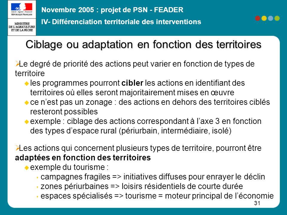 Novembre 2005 : projet de PSN - FEADER 31 Ciblage ou adaptation en fonction des territoires Le degré de priorité des actions peut varier en fonction d