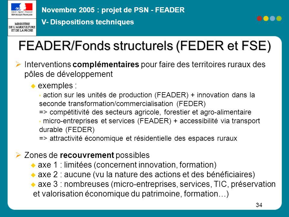 Novembre 2005 : projet de PSN - FEADER 34 FEADER/Fonds structurels (FEDER et FSE) Interventions complémentaires pour faire des territoires ruraux des