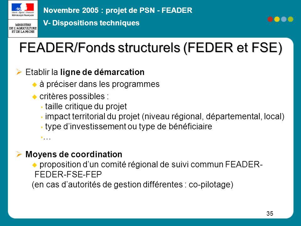 Novembre 2005 : projet de PSN - FEADER 35 FEADER/Fonds structurels (FEDER et FSE) Etablir la ligne de démarcation à préciser dans les programmes critè