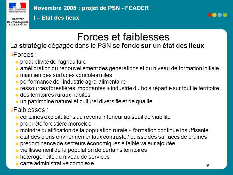 Novembre 2005 : projet de PSN - FEADER 9 La stratégie dégagée dans le PSN se fonde sur un état des lieux Forces : productivité de lagriculture amélior