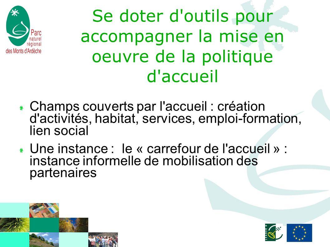 Se doter d'outils pour accompagner la mise en oeuvre de la politique d'accueil Champs couverts par l'accueil : création d'activités, habitat, services