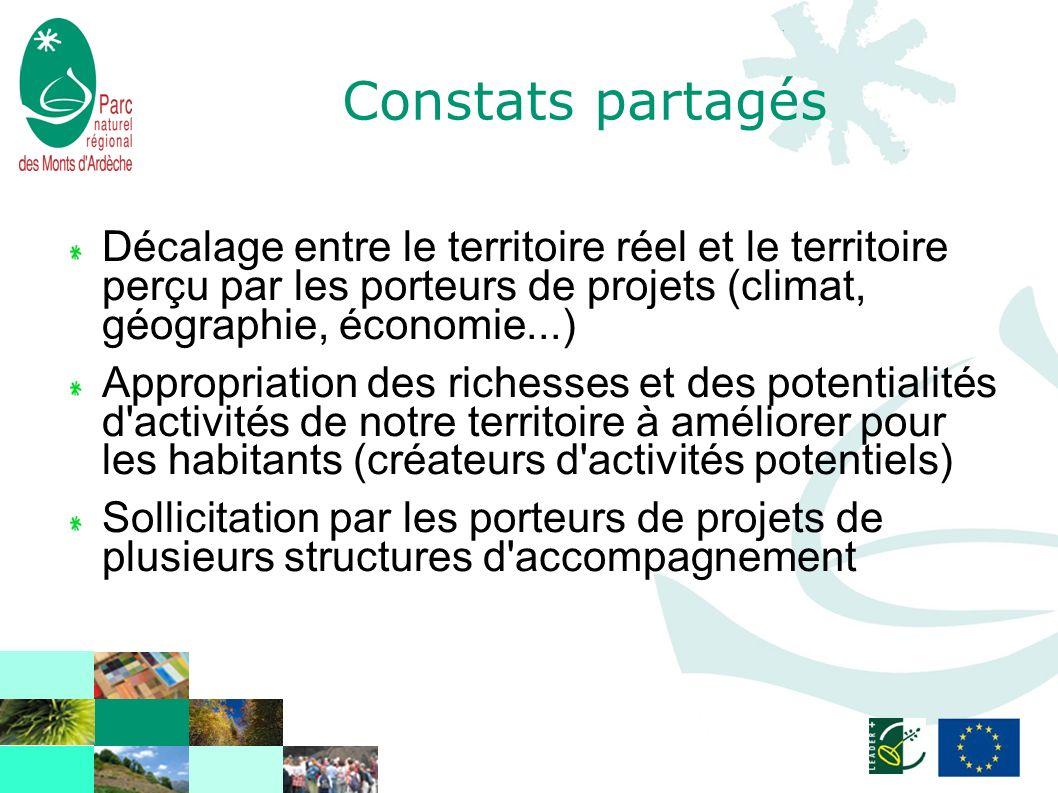 Constats partagés Décalage entre le territoire réel et le territoire perçu par les porteurs de projets (climat, géographie, économie...) Appropriation