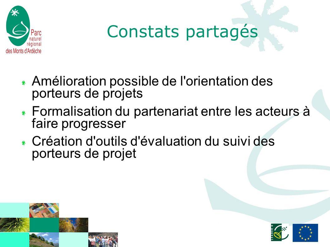 Constats partagés Amélioration possible de l orientation des porteurs de projets Formalisation du partenariat entre les acteurs à faire progresser Création d outils d évaluation du suivi des porteurs de projet