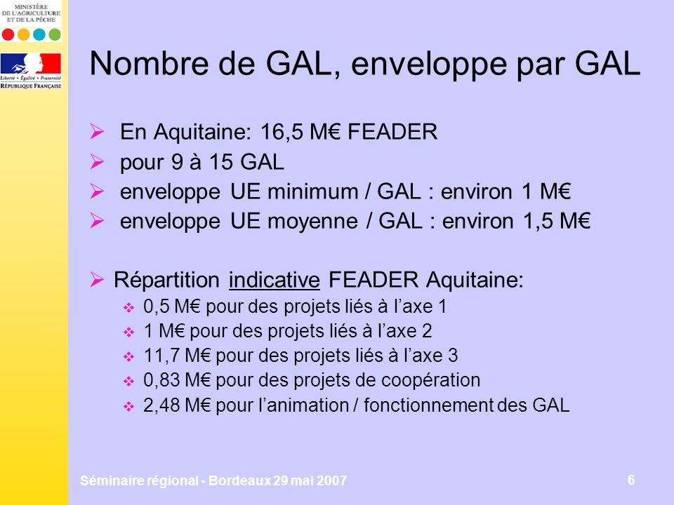 Séminaire régional - Bordeaux 29 mai 2007 6 Nombre de GAL, enveloppe par GAL En Aquitaine: 16,5 M FEADER pour 9 à 15 GAL enveloppe UE minimum / GAL : environ 1 M enveloppe UE moyenne / GAL : environ 1,5 M Répartition indicative FEADER Aquitaine: 0,5 M pour des projets liés à laxe 1 1 M pour des projets liés à laxe 2 11,7 M pour des projets liés à laxe 3 0,83 M pour des projets de coopération 2,48 M pour lanimation / fonctionnement des GAL