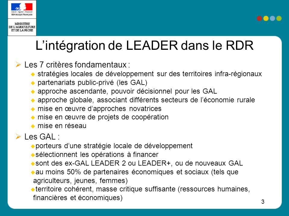 3 Les 7 critères fondamentaux : stratégies locales de développement sur des territoires infra-régionaux partenariats public-privé (les GAL) approche ascendante, pouvoir décisionnel pour les GAL approche globale, associant différents secteurs de léconomie rurale mise en œuvre dapproches novatrices mise en œuvre de projets de coopération mise en réseau Les GAL : porteurs dune stratégie locale de développement sélectionnent les opérations à financer sont des ex-GAL LEADER 2 ou LEADER+, ou de nouveaux GAL au moins 50% de partenaires économiques et sociaux (tels que agriculteurs, jeunes, femmes) territoire cohérent, masse critique suffisante (ressources humaines, financières et économiques) Lintégration de LEADER dans le RDR
