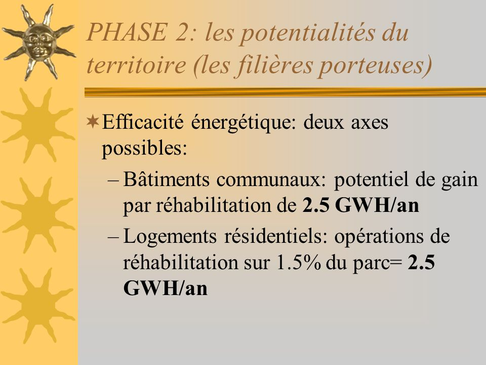 PHASE 2: les potentialités du territoire (les filières porteuses) Efficacité énergétique: deux axes possibles: –Bâtiments communaux: potentiel de gain par réhabilitation de 2.5 GWH/an –Logements résidentiels: opérations de réhabilitation sur 1.5% du parc= 2.5 GWH/an