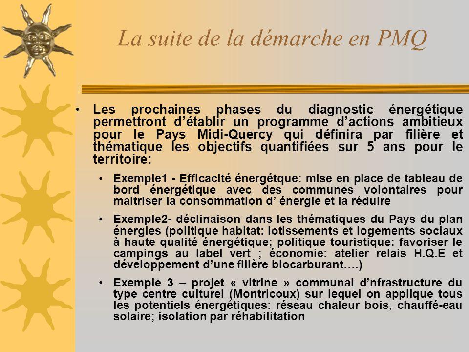 La suite de la démarche en PMQ Les prochaines phases du diagnostic énergétique permettront détablir un programme dactions ambitieux pour le Pays Midi-