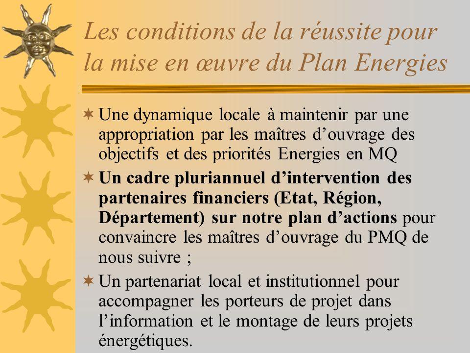 Les conditions de la réussite pour la mise en œuvre du Plan Energies Une dynamique locale à maintenir par une appropriation par les maîtres douvrage d