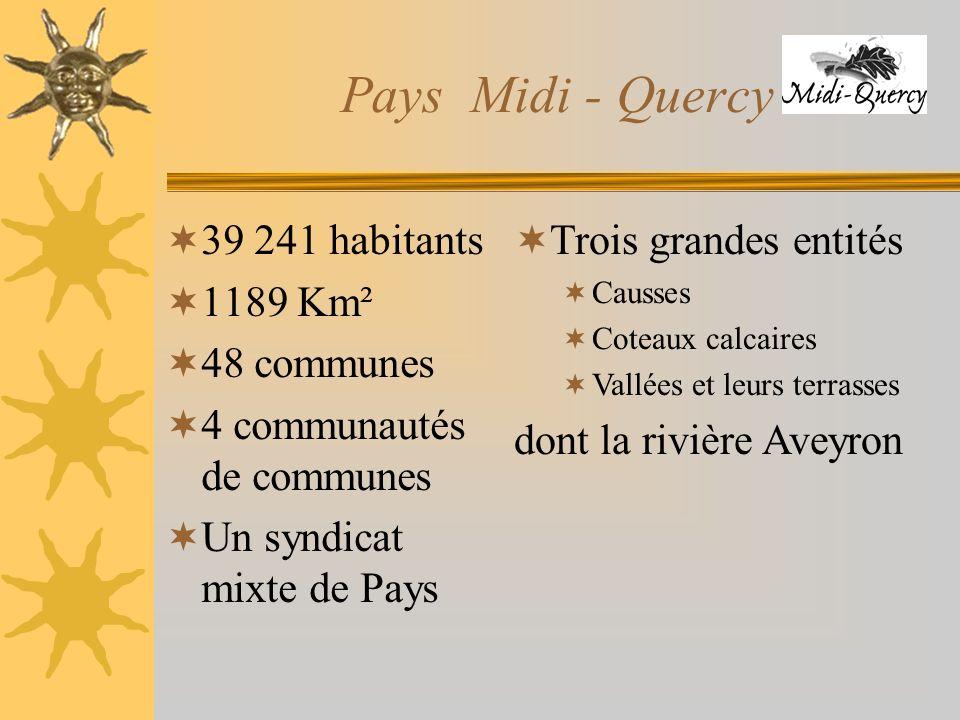 Pays Midi - Quercy 39 241 habitants 1189 Km² 48 communes 4 communautés de communes Un syndicat mixte de Pays Trois grandes entités Causses Coteaux calcaires Vallées et leurs terrasses dont la rivière Aveyron