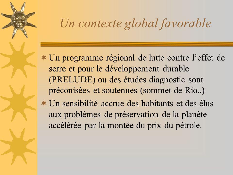 Un contexte global favorable Un programme régional de lutte contre leffet de serre et pour le développement durable (PRELUDE) ou des études diagnostic