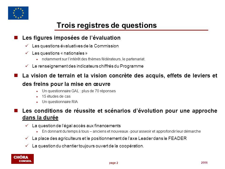 page 2 CHÔRA CONSEIL 2006 Trois registres de questions nLes figures imposées de lévaluation Les questions évaluatives de la Commission Les questions «