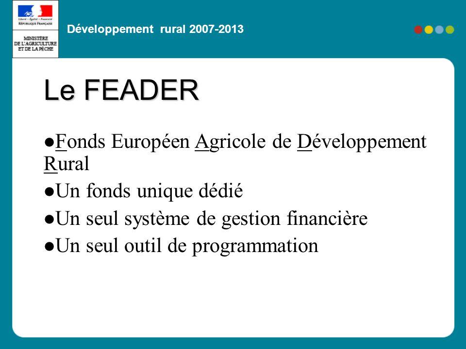 Développement rural 2007-2013 Les orientations stratégiques de lUnion Européenne Un plan stratégique national Un ou des programmes de développement rural La programmation : 3 étapes