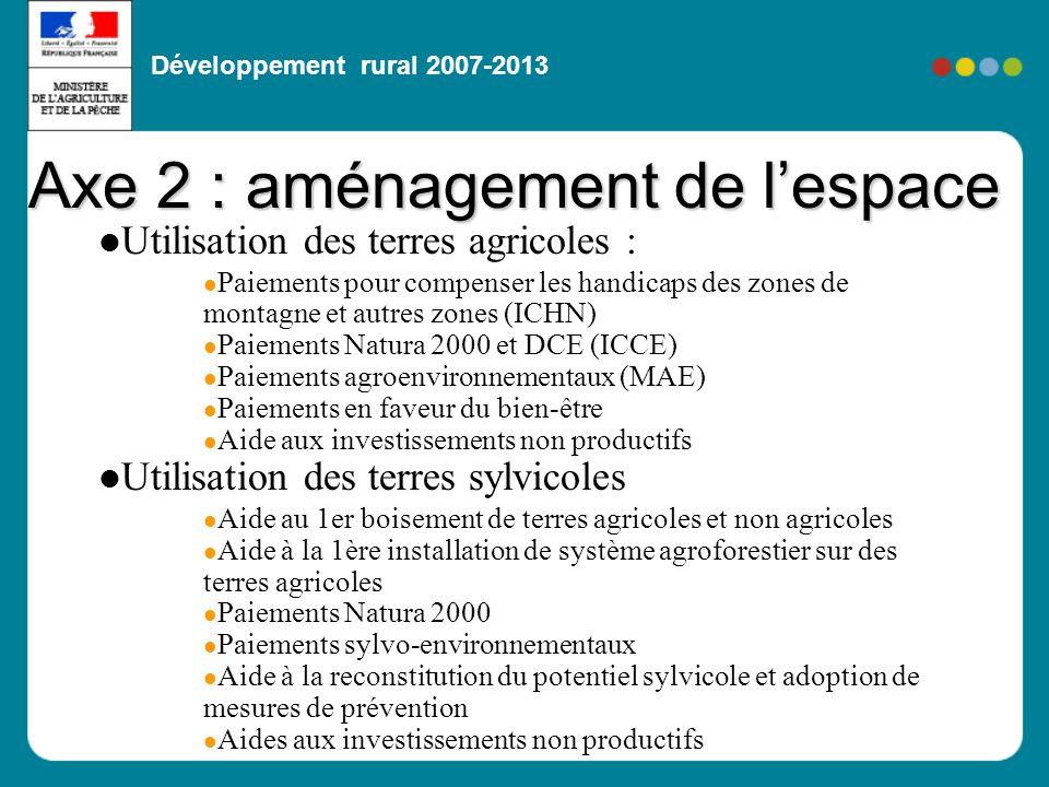Développement rural 2007-2013 L acquis des négociations Report de la redéfinition des zones défavorisées simples Pour les MAE et lICHN : les BPAH sont remplacées par la conditionnalité avec, pour les MAE une exigence complémentaire en matière de fertilisants et de phytosanitaires Axe 2 : aménagement de lespace (suite)