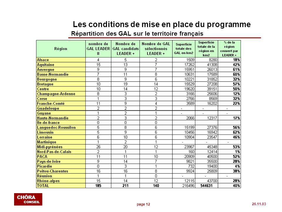page 12 CHÔRA CONSEIL 26.11.03 Les conditions de mise en place du programme Répartition des GAL sur le territoire français
