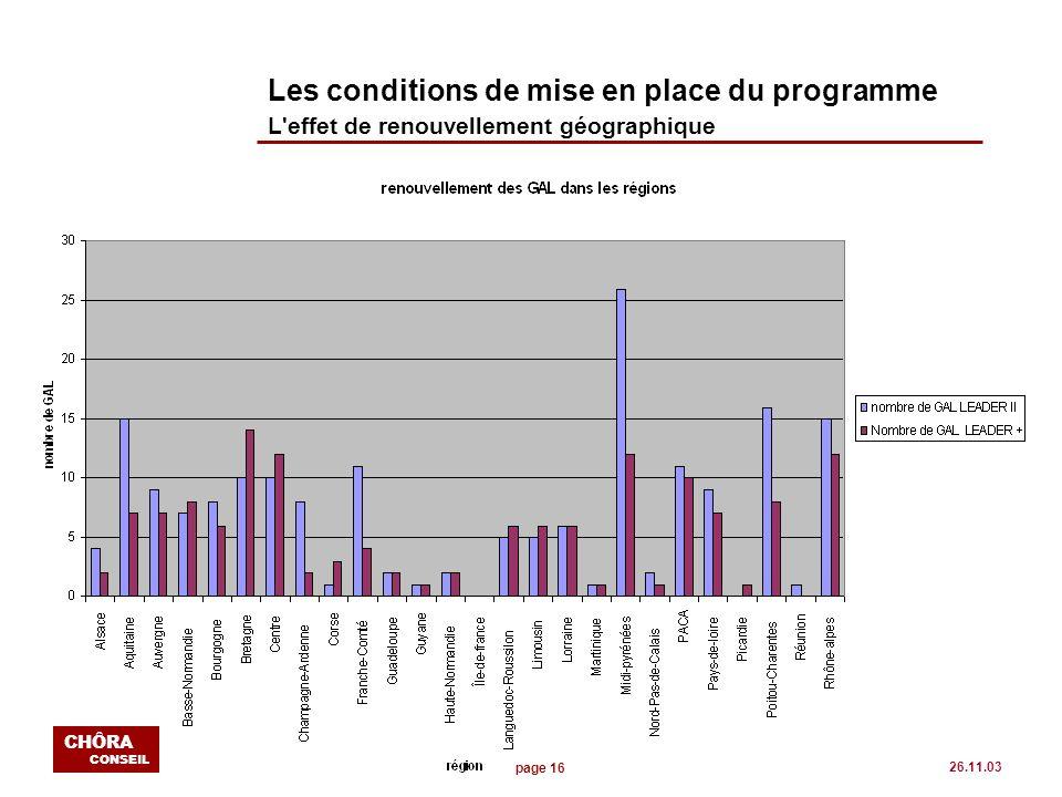 page 16 CHÔRA CONSEIL 26.11.03 Les conditions de mise en place du programme L'effet de renouvellement géographique