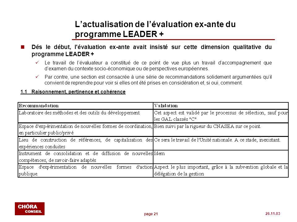 page 21 CHÔRA CONSEIL 26.11.03 Lactualisation de lévaluation ex-ante du programme LEADER + nDés le début, l'évaluation ex-ante avait insisté sur cette
