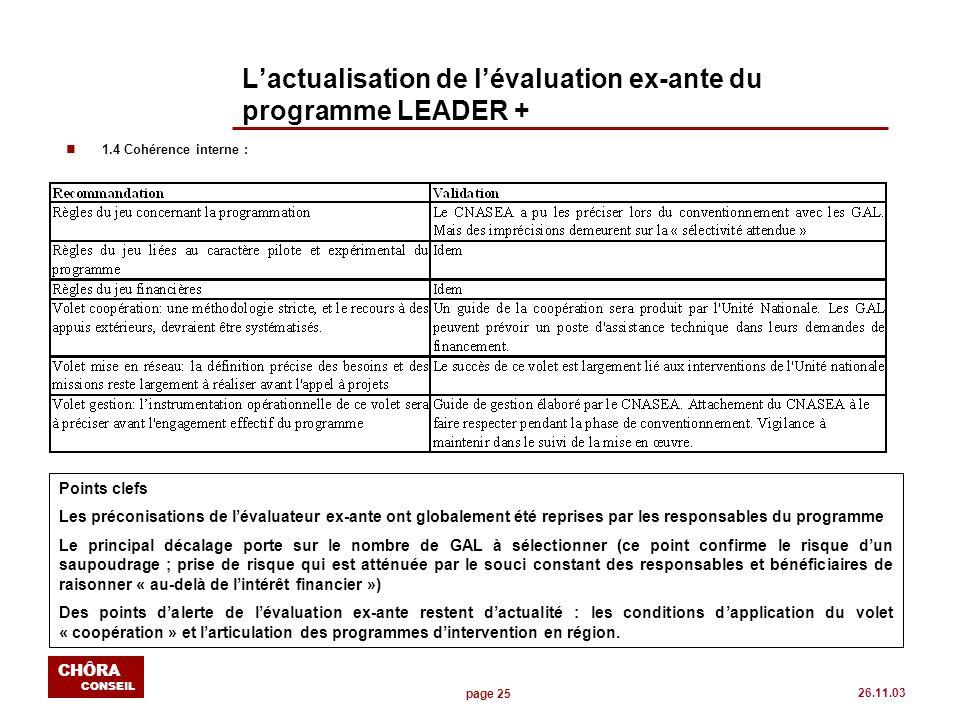page 25 CHÔRA CONSEIL 26.11.03 Lactualisation de lévaluation ex-ante du programme LEADER + n1.4 Cohérence interne : Points clefs Les préconisations de