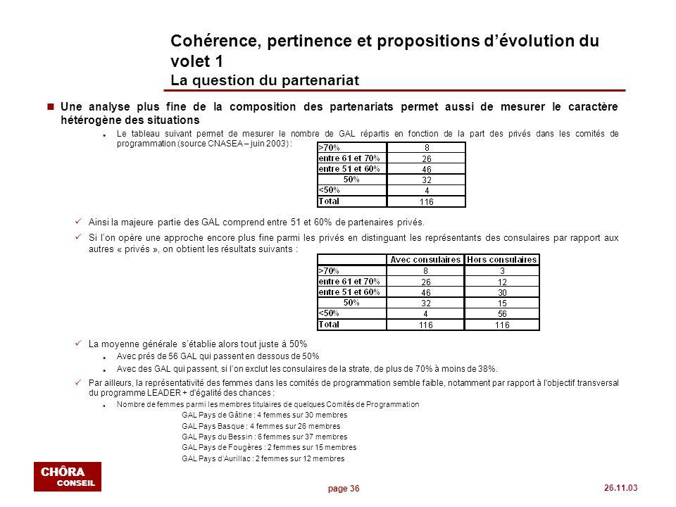 page 36 CHÔRA CONSEIL 26.11.03 Cohérence, pertinence et propositions dévolution du volet 1 La question du partenariat nUne analyse plus fine de la com