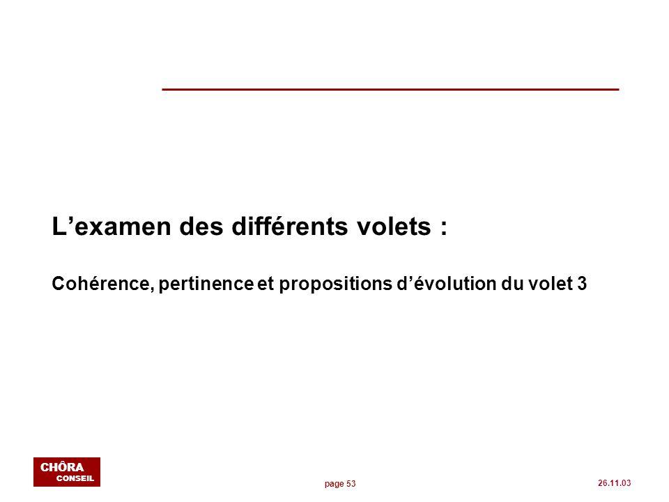 page 53 CHÔRA CONSEIL 26.11.03 Lexamen des différents volets : Cohérence, pertinence et propositions dévolution du volet 3