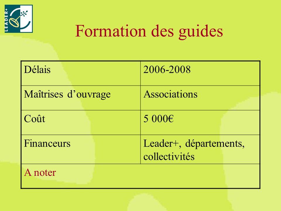 Délais2006-2008 Maîtrises douvrageAssociations Coût5 000 FinanceursLeader+, départements, collectivités A noter Formation des guides