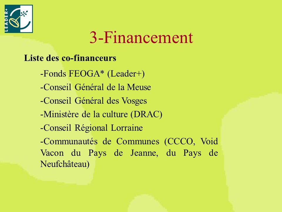 3-Financement -Fonds FEOGA* (Leader+) -Conseil Général de la Meuse -Conseil Général des Vosges -Ministère de la culture (DRAC) -Conseil Régional Lorraine -Communautés de Communes (CCCO, Void Vacon du Pays de Jeanne, du Pays de Neufchâteau) Liste des co-financeurs
